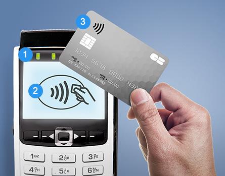 nombre de paiement sans contact par jour