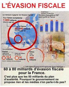 evasion-fiscale-la-france-doit-fournir-plus-defforts