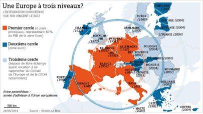 Fiscalité : Toujours aucun terrain d'entente pour l'Europe